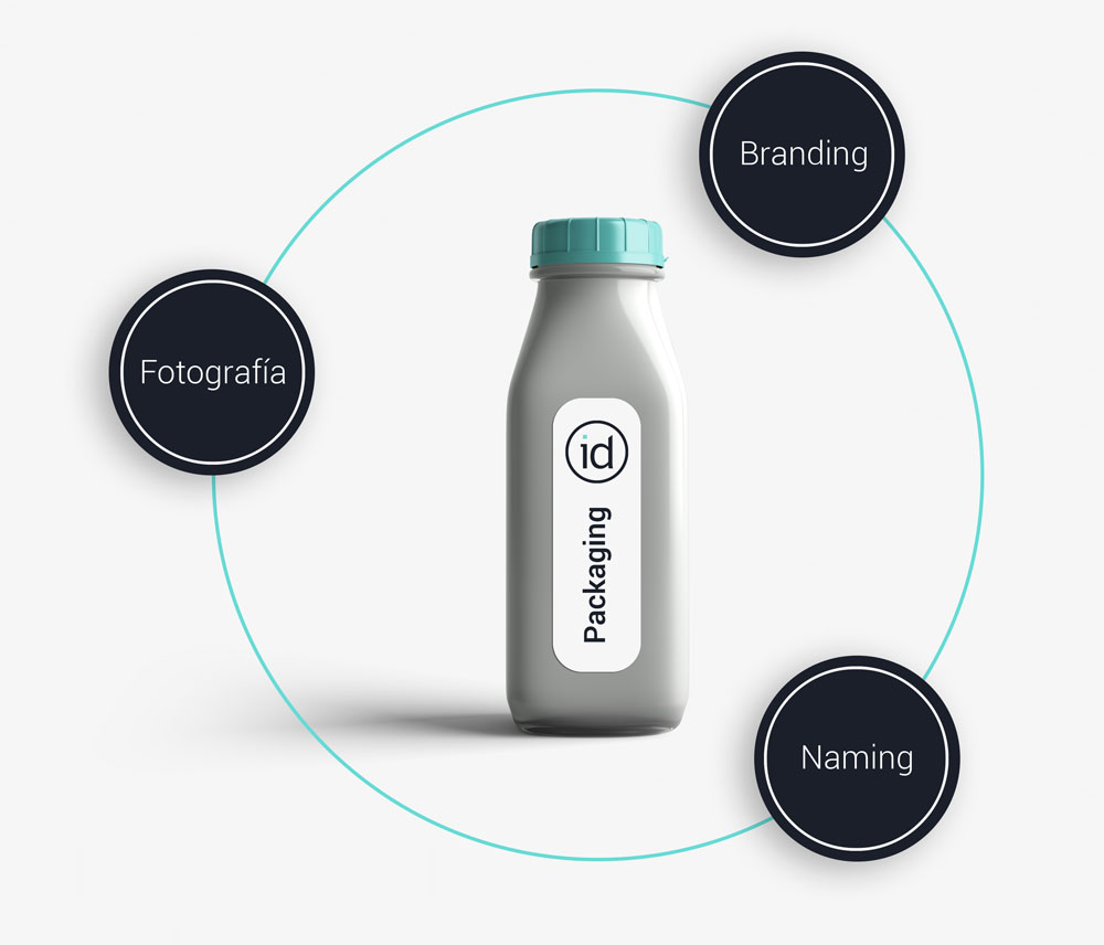 packaging identia 04 - diseño de packaging